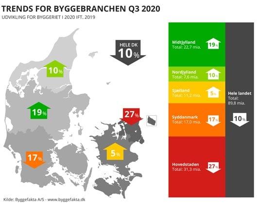2020-Q3-regionskort-pm-blog
